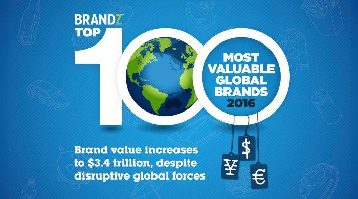 8 de las 10 marcas más valiosas son de tecnología
