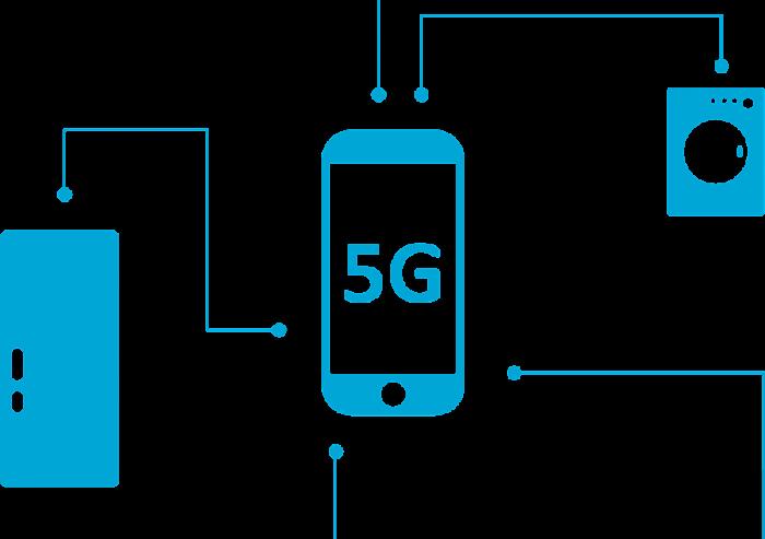 5G: historia y algunas verdades!