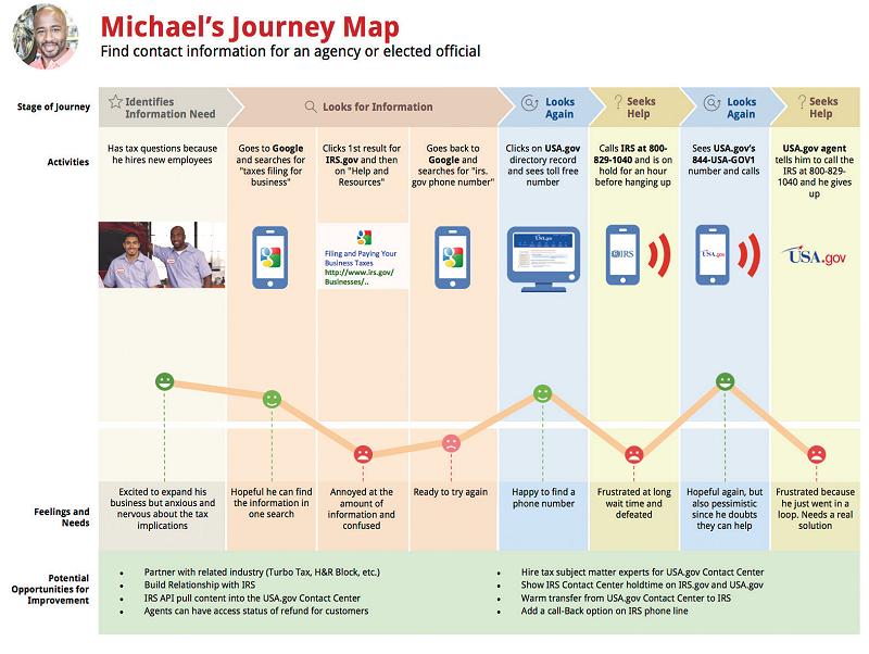 Así se define el HOY de una transformación digital | Techcetera