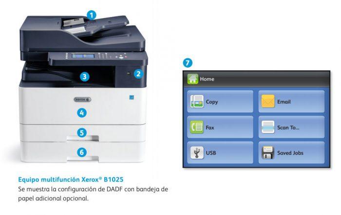 Xerox B1025: ¿Cómo así que ahora no son multifuncionales sino asistentes de oficina?
