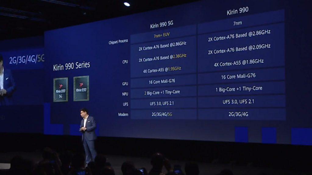 Presentación del Kirin 990