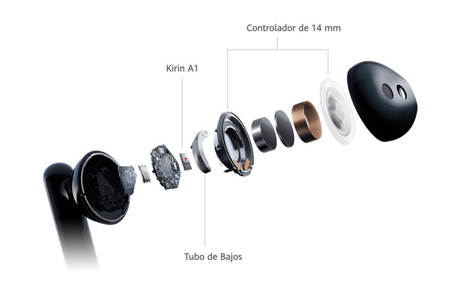 Estructura interna de los FreeBuds 3 de Huawei