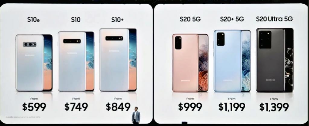 Comparación de diseño y precios de los Galaxy S10 y S20