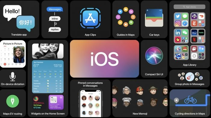 iOS 14: Algo prestado, algo nuevo, algo revolucionario
