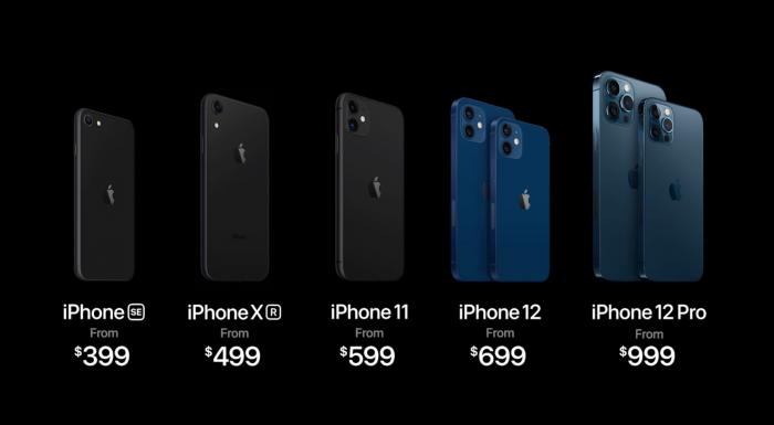Así queda el lineup del iPhone con los lanzamientos de hoy