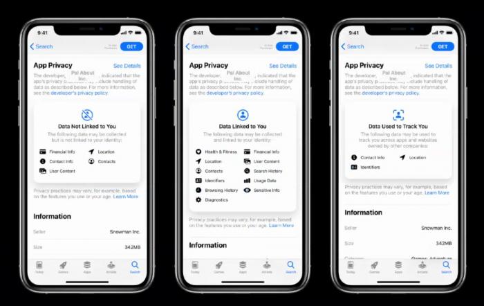 Hablemos de las Etiquetas de Privacidad de Apple