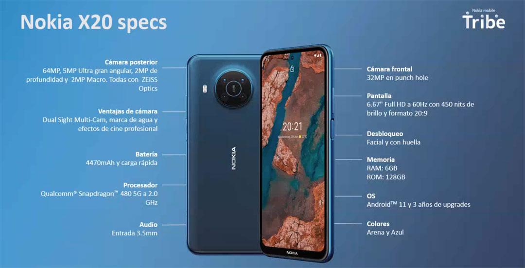 Detalles del Nokia X20
