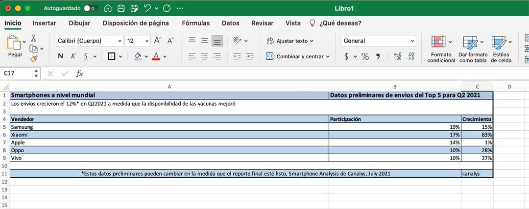 Tabla con algunos estilos en Excel