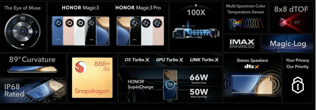 El resumen del Honor Magic3