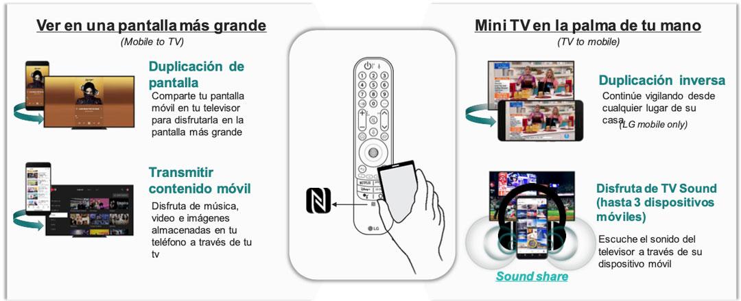Opciones de LG Magic Tap